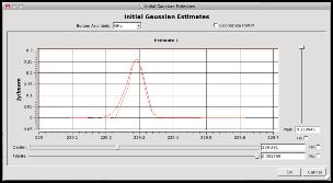 Spectral Profiler — CASA Documentation